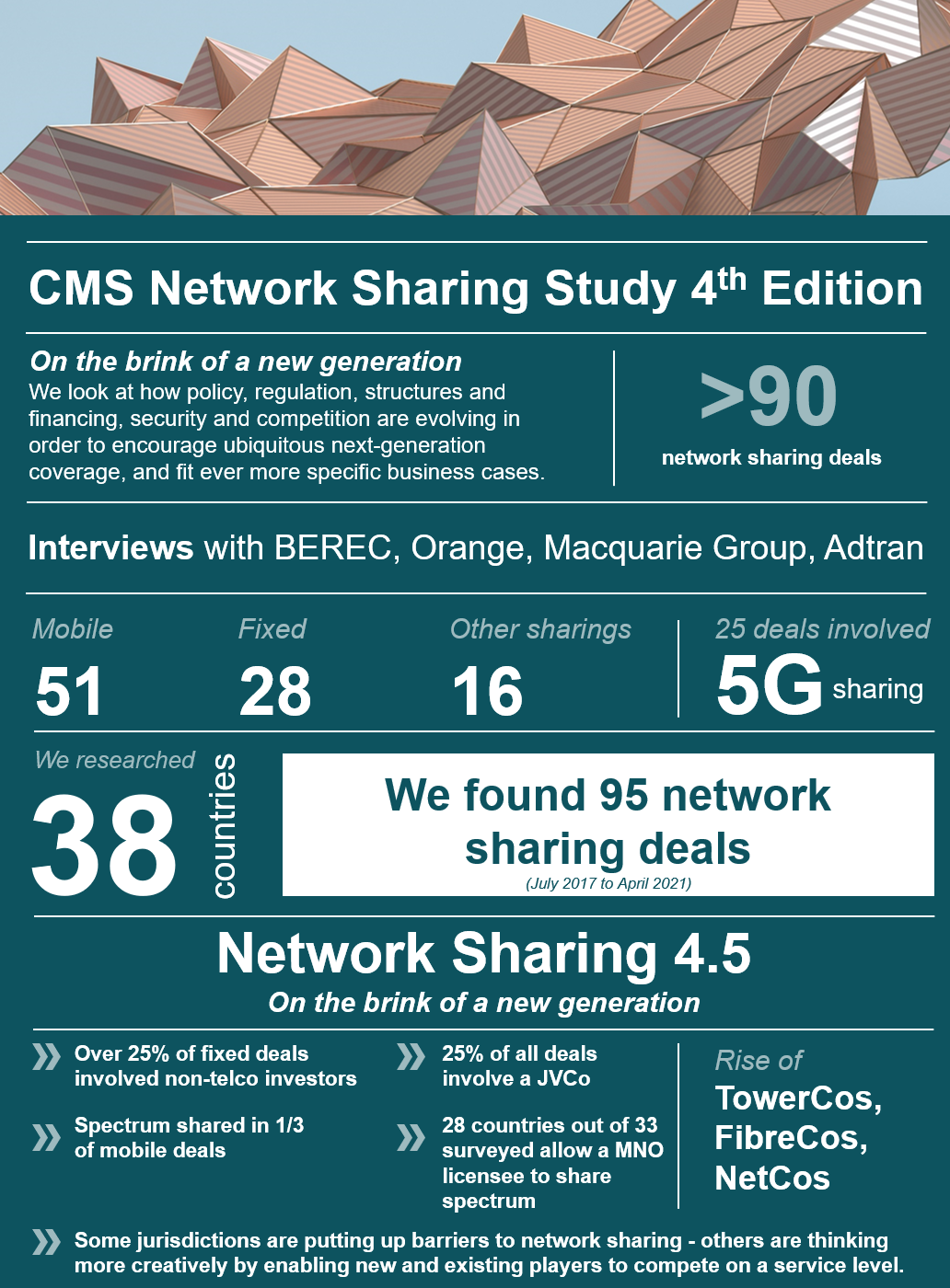 CMS Network sharing at a glance infographic
