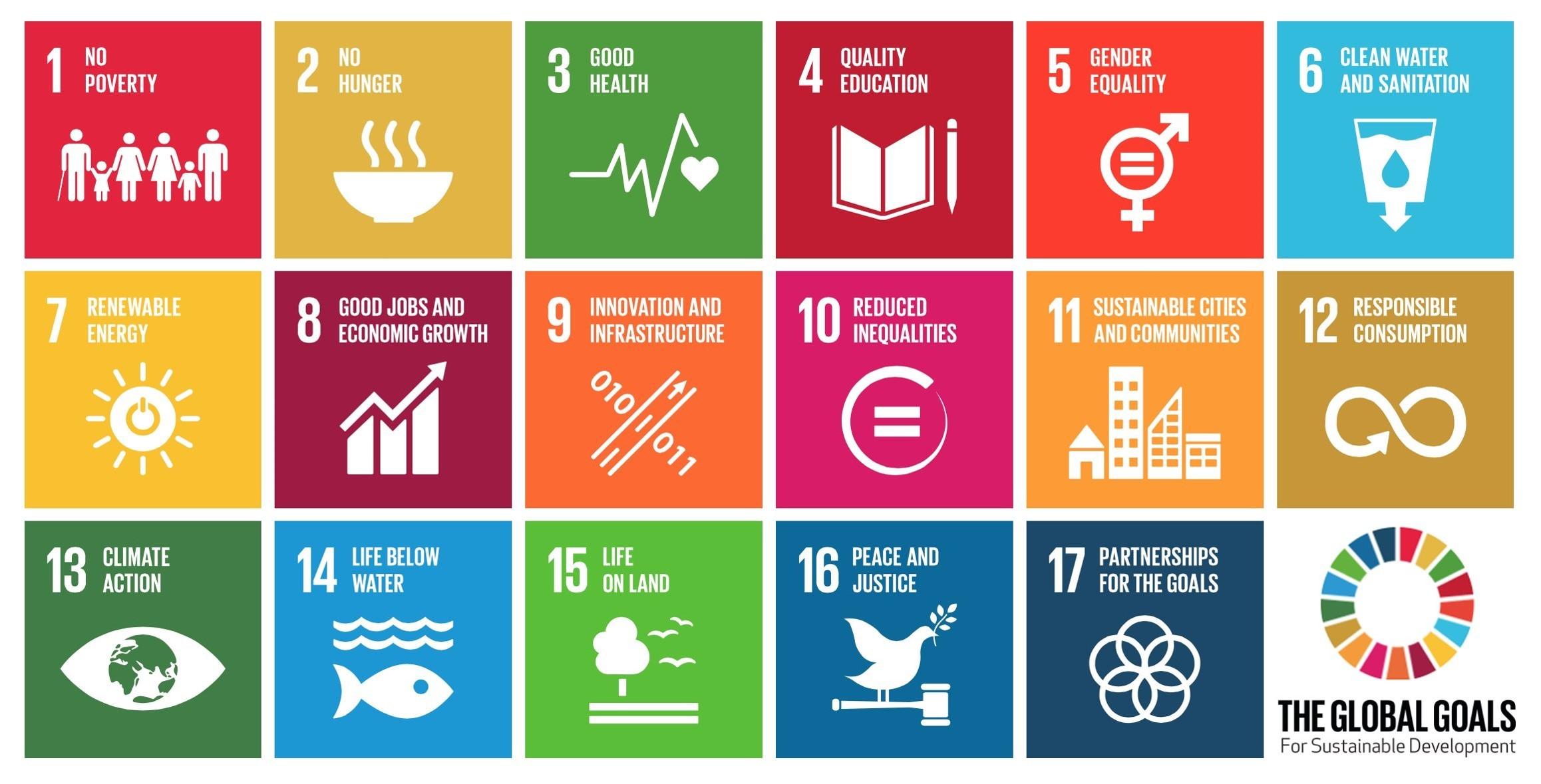 sustainability images