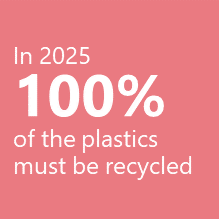 100 of the plastics must be recycled 220x220
