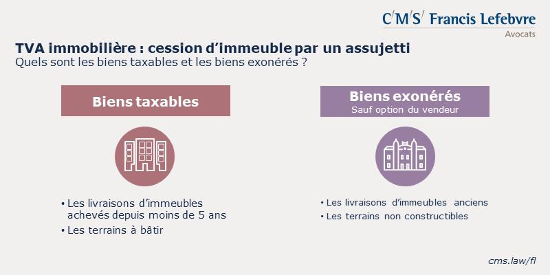 Infographie TVA immobilière 800x300