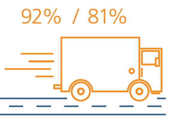pictorgram of organge lorry travelling at speed