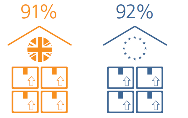 pictogram of orange and blue houses