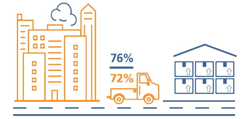 pictogram of orange building, truck and blue office block